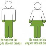 Fiebre del Sábado Noche.   ¿Sabes cuanto alcohol consumes cada sábado?