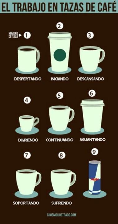 Trabajo en tazas de café